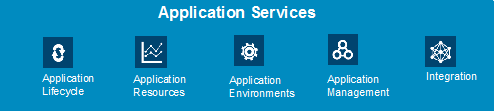 IBM SmartCloud Application Services