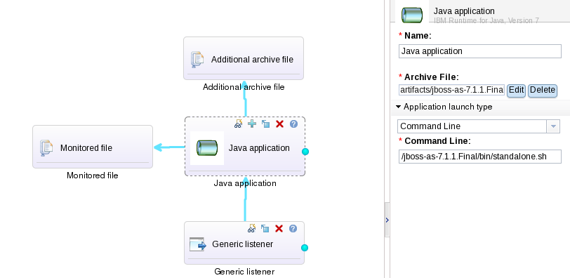 SCAWS Java Pattern JBoss